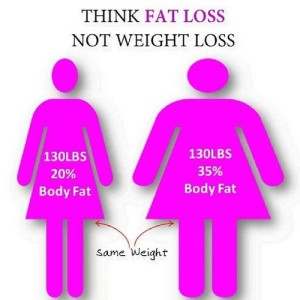 fat-loss-vs-weight-loss